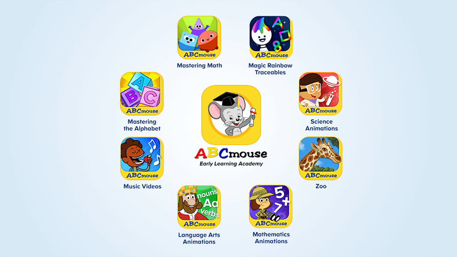 ABCmouse com > Early Learning Resources, Developed by Age of